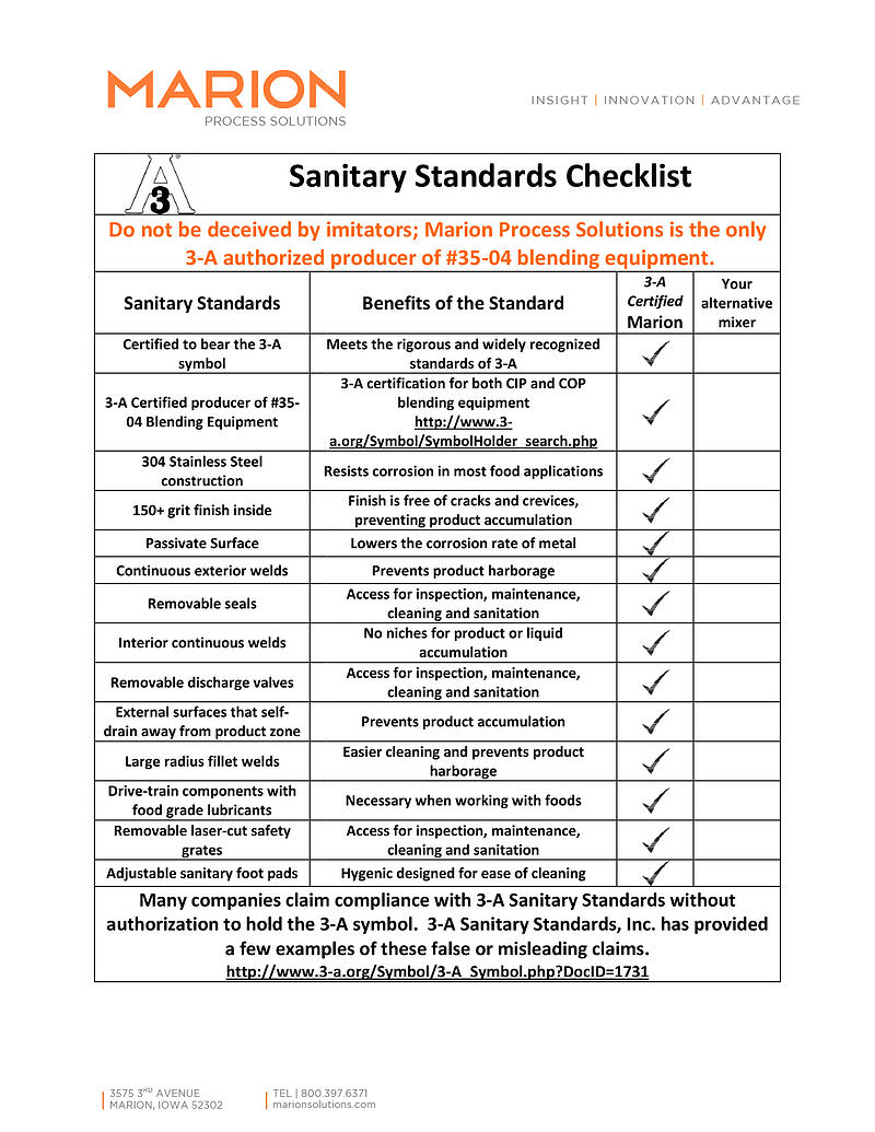 3-A Checklist