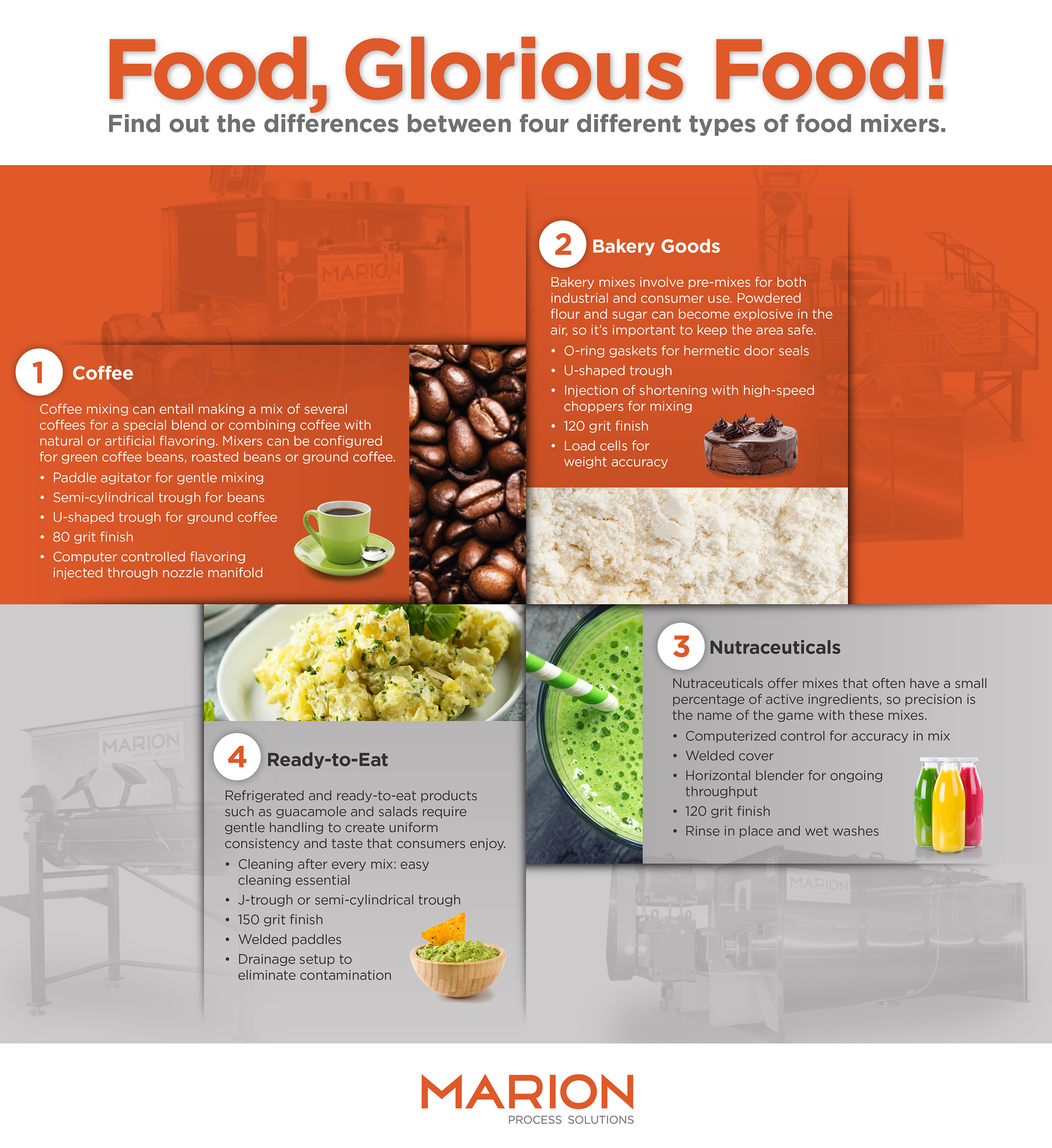 MARION_Food_Infographic2